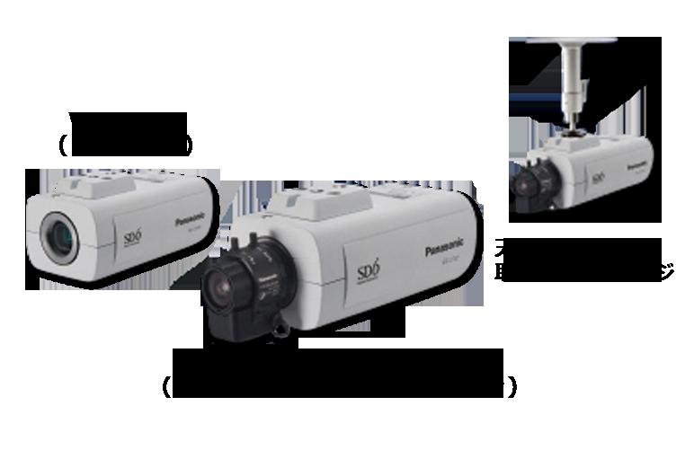 監視カメラ WV-CP65/CP65V