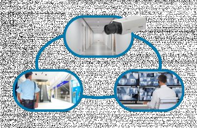 次世代統合監視システムHDコムLiveリンク